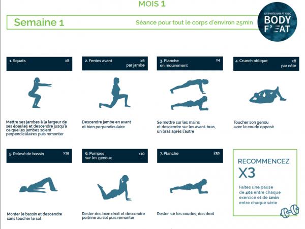 Programme sportif dieteticienne online